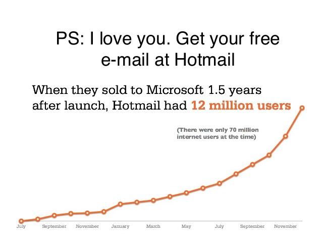 hotmail growth hack.jpg
